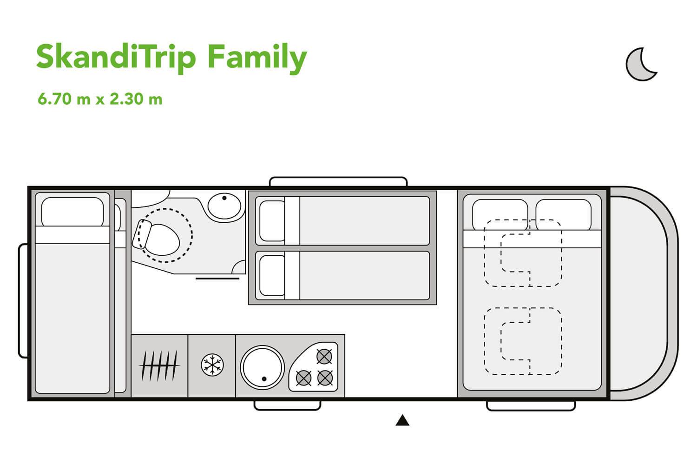 SkandiTrip Familie Wohnmobil Plan für den Tag