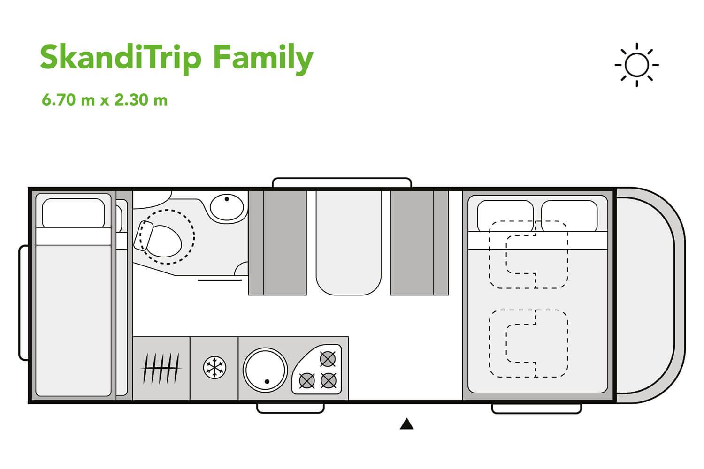SkandiTrip Familie Wohnmobil Plan für den Nacht